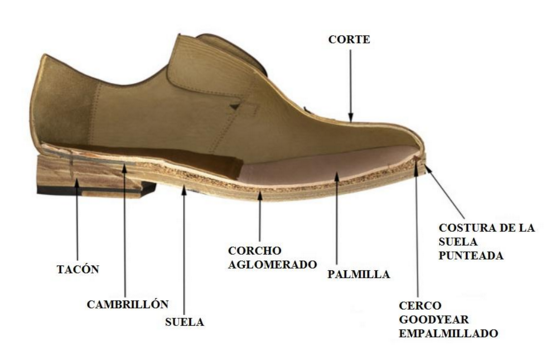 fabrica calzado goodyear