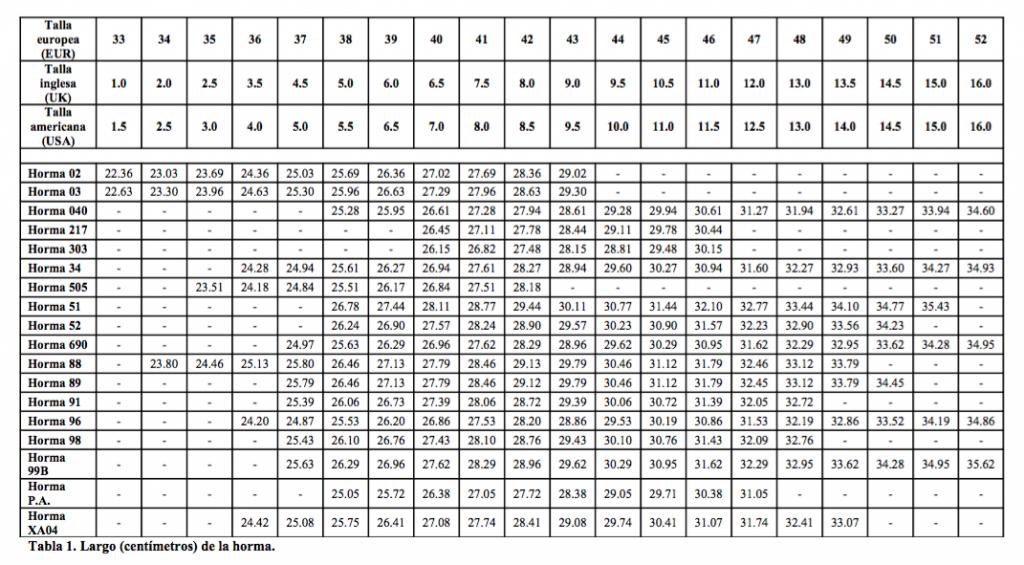 Equivalencia de tallas Losal