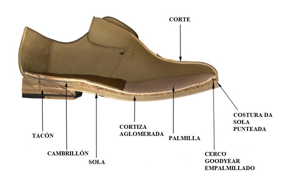zapatos artesanos fabricados españa